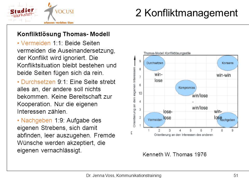 51Dr. Jenna Voss, Kommunikationstraining 2 Konfliktmanagement Konfliktlösung Thomas- Modell Vermeiden 1:1: Beide Seiten vermeiden die Auseinandersetzu