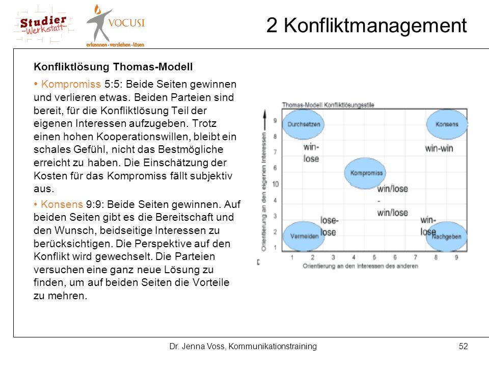52Dr. Jenna Voss, Kommunikationstraining 2 Konfliktmanagement Konfliktlösung Thomas-Modell Kompromiss 5:5: Beide Seiten gewinnen und verlieren etwas.