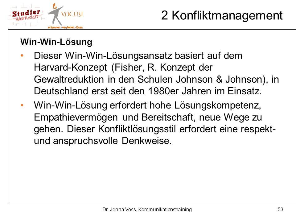 53Dr. Jenna Voss, Kommunikationstraining 2 Konfliktmanagement Win-Win-Lösung Dieser Win-Win-Lösungsansatz basiert auf dem Harvard-Konzept (Fisher, R.