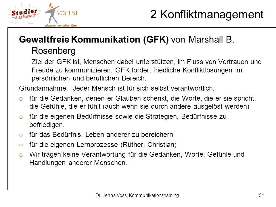 54Dr. Jenna Voss, Kommunikationstraining 2 Konfliktmanagement Gewaltfreie Kommunikation (GFK) von Marshall B. Rosenberg Ziel der GFK ist, Menschen dab
