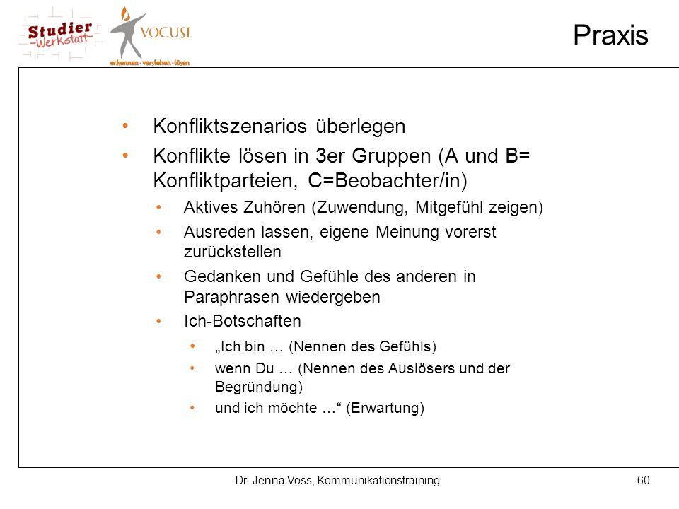 60Dr. Jenna Voss, Kommunikationstraining Praxis Konfliktszenarios überlegen Konflikte lösen in 3er Gruppen (A und B= Konfliktparteien, C=Beobachter/in