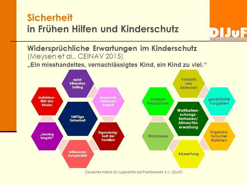 Deutsches Institut für Jugendhilfe und Familienrecht e.V. (DIJuF) Sicherheit in Frühen Hilfen und Kinderschutz Widersprüchliche Erwartungen im Kinders