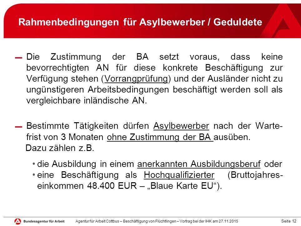 Seite 12 Rahmenbedingungen für Asylbewerber / Geduldete ▬ Die Zustimmung der BA setzt voraus, dass keine bevorrechtigten AN für diese konkrete Beschäf