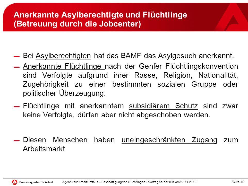 Seite 16 Anerkannte Asylberechtigte und Flüchtlinge (Betreuung durch die Jobcenter) ▬ Bei Asylberechtigten hat das BAMF das Asylgesuch anerkannt. ▬ An