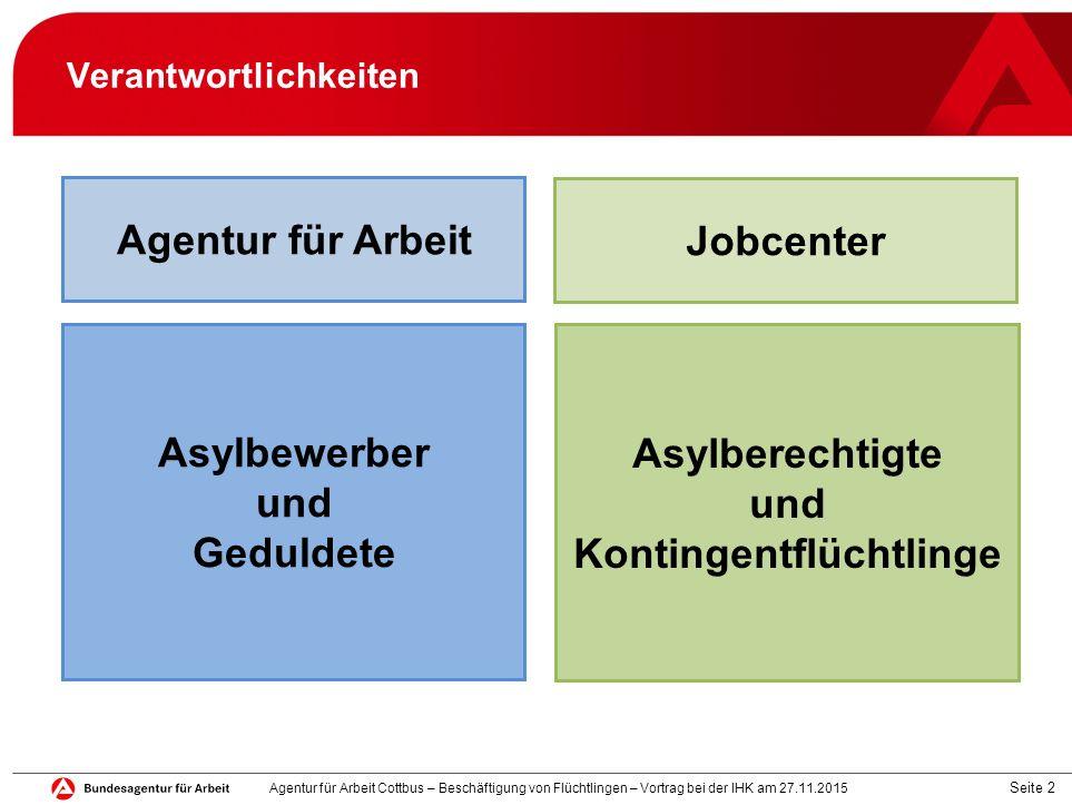 Seite 2 Verantwortlichkeiten Agentur für Arbeit Jobcenter Asylbewerber und Geduldete Asylberechtigte und Kontingentflüchtlinge Agentur für Arbeit Cott