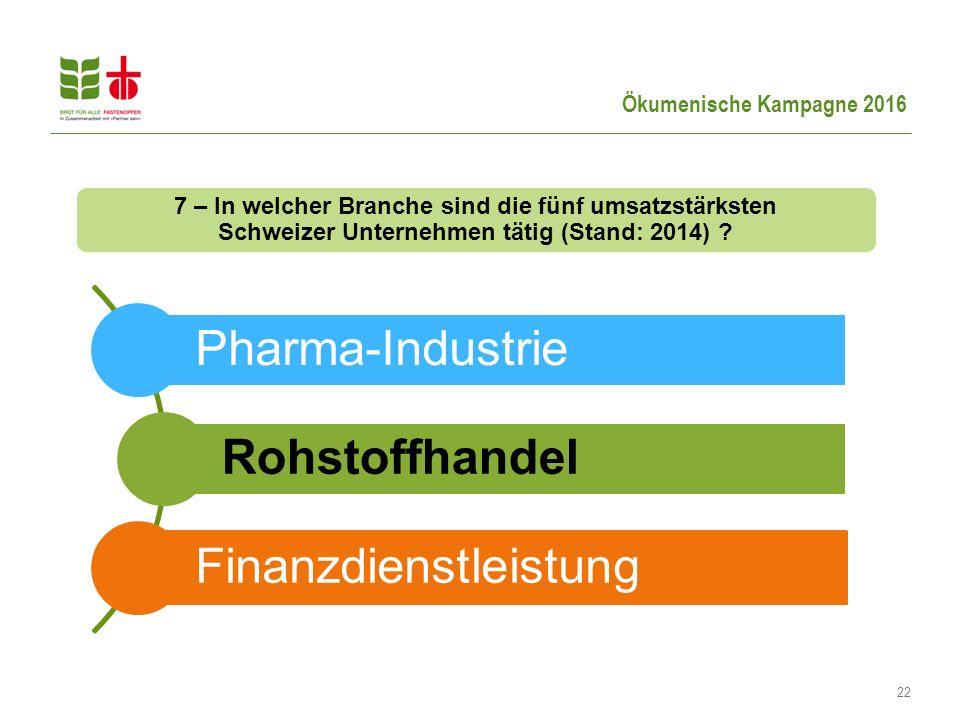 Ökumenische Kampagne 2016 22 7 – In welcher Branche sind die fünf umsatzstärksten Schweizer Unternehmen tätig (Stand: 2014) ? Pharma-Industrie Rohstof