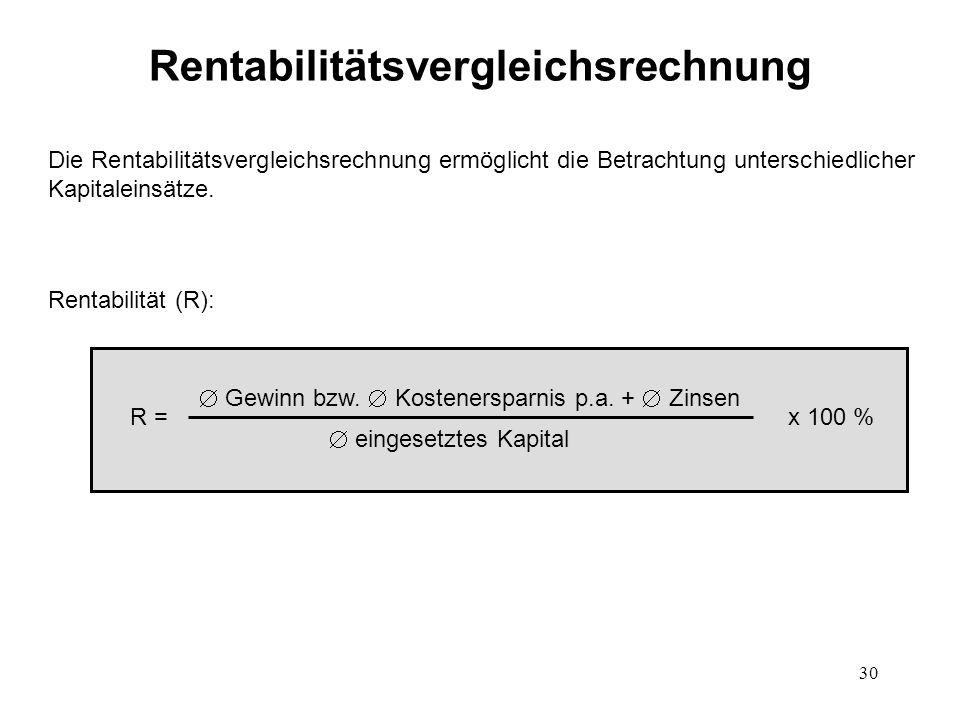 30 Rentabilitätsvergleichsrechnung Die Rentabilitätsvergleichsrechnung ermöglicht die Betrachtung unterschiedlicher Kapitaleinsätze. Rentabilität (R):