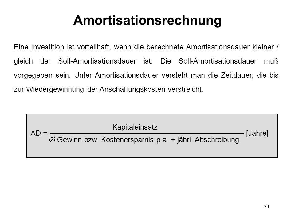31 Amortisationsrechnung Eine Investition ist vorteilhaft, wenn die berechnete Amortisationsdauer kleiner / gleich der Soll-Amortisationsdauer ist. Di