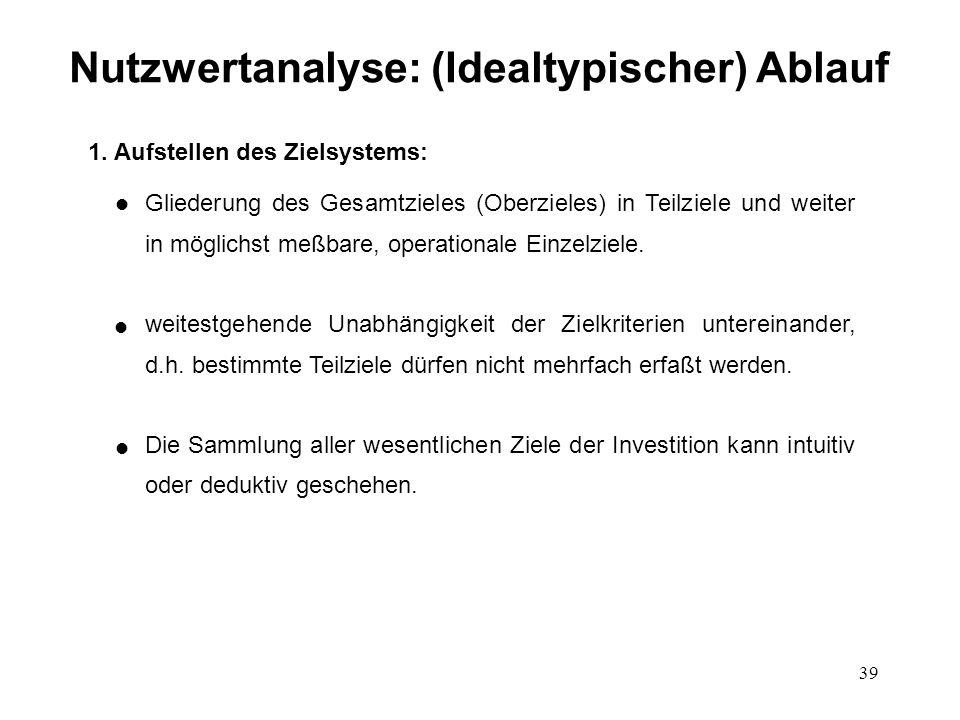 39 Nutzwertanalyse: (Idealtypischer) Ablauf Gliederung des Gesamtzieles (Oberzieles) in Teilziele und weiter in möglichst meßbare, operationale Einzel