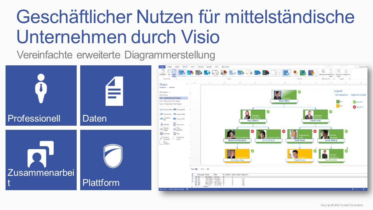 Copyright© 2012 Microsoft Corporation Geschäftlicher Nutzen für mittelständische Unternehmen durch Visio Professionell Vereinfachte erweiterte Diagrammerstellung