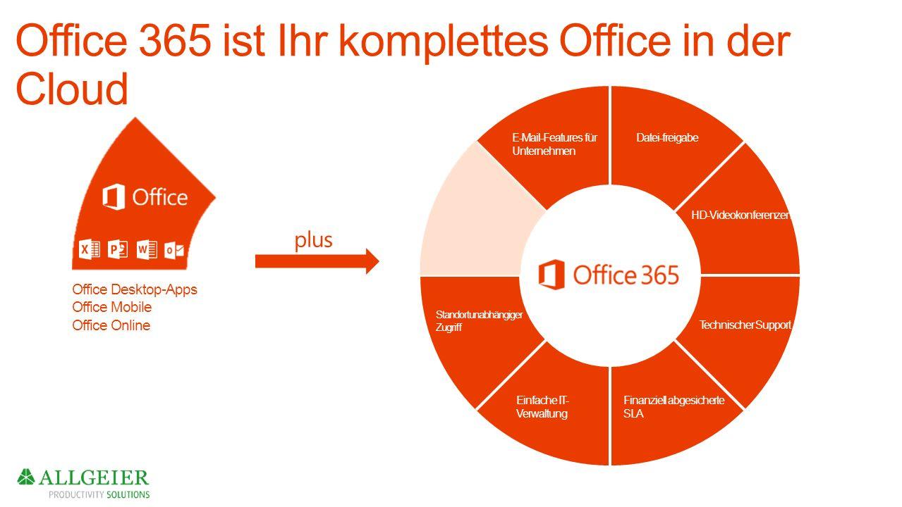 E-Mail-Features für Unternehmen HD-Videokonferenzen Datei-freigabe plus Standortunabhängiger Zugriff Einfache IT- Verwaltung Finanziell abgesicherte SLA Technischer Support Office Desktop-Apps Office Mobile Office Online