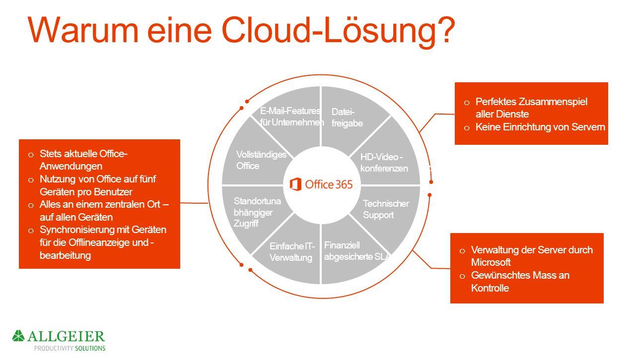 Dynamisches Zusammenarbeiten mit anderen Benutzern mit Office Online Anzeigen der Position von Mitautoren im Dokument Übergreifende Zusammenarbeit in Office Online und Office Desktopanwendungen