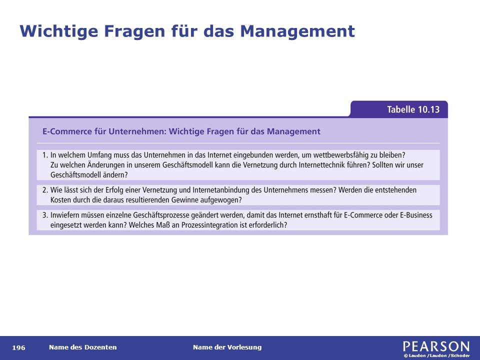 © Laudon /Laudon /Schoder Name des DozentenName der Vorlesung Wichtige Fragen für das Management 196