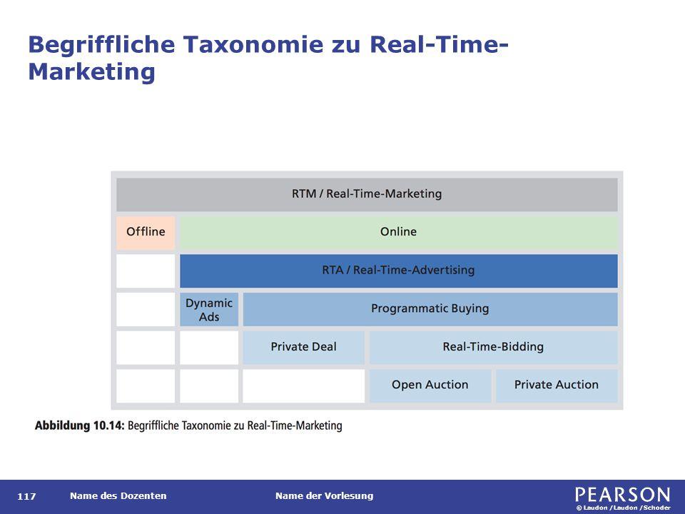 © Laudon /Laudon /Schoder Name des DozentenName der Vorlesung Begriffliche Taxonomie zu Real-Time- Marketing 117