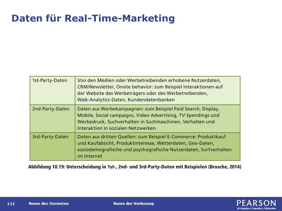 © Laudon /Laudon /Schoder Name des DozentenName der Vorlesung Daten für Real-Time-Marketing 131