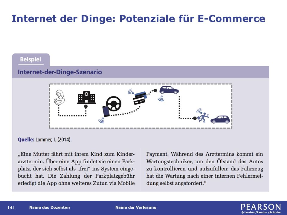 © Laudon /Laudon /Schoder Name des DozentenName der Vorlesung Internet der Dinge: Potenziale für E-Commerce 141