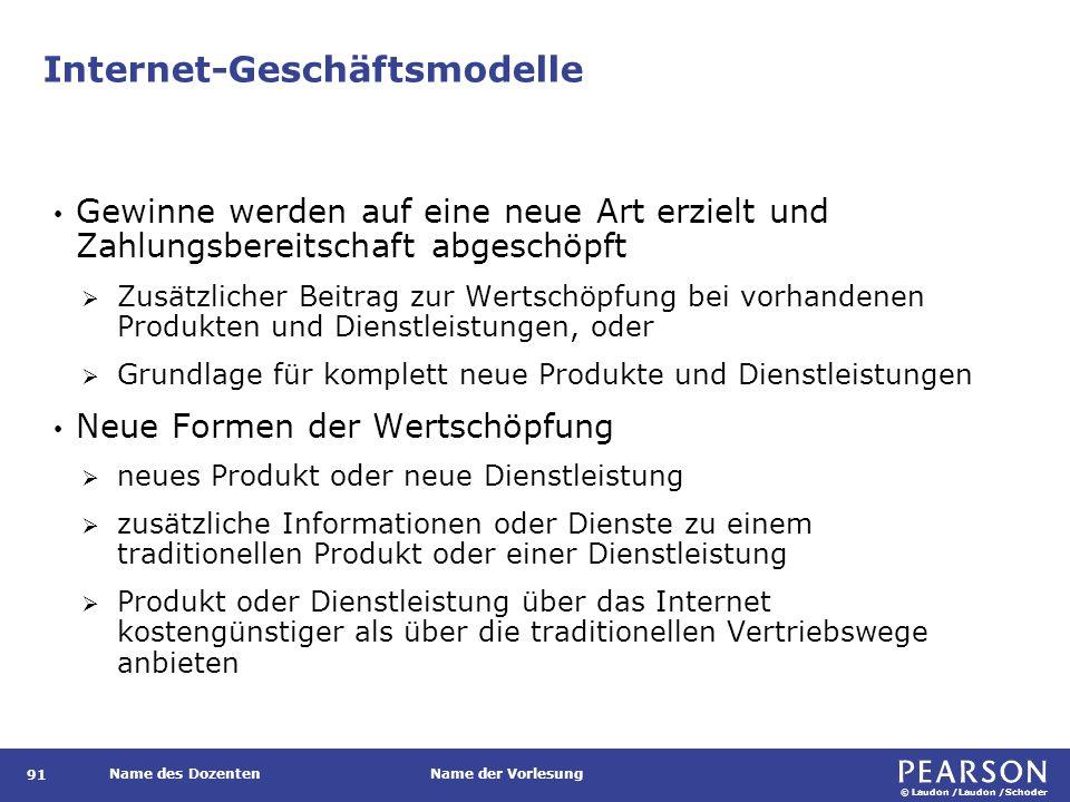 © Laudon /Laudon /Schoder Name des DozentenName der Vorlesung Internet-Geschäftsmodelle (1) 92