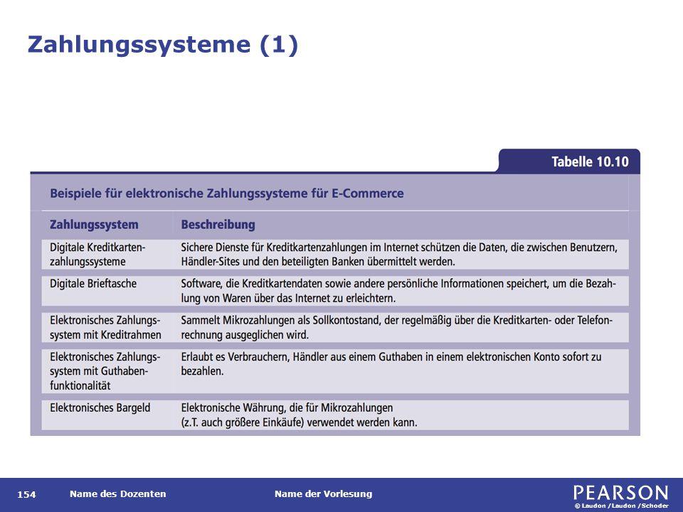 © Laudon /Laudon /Schoder Name des DozentenName der Vorlesung Zahlungssysteme (1) 154