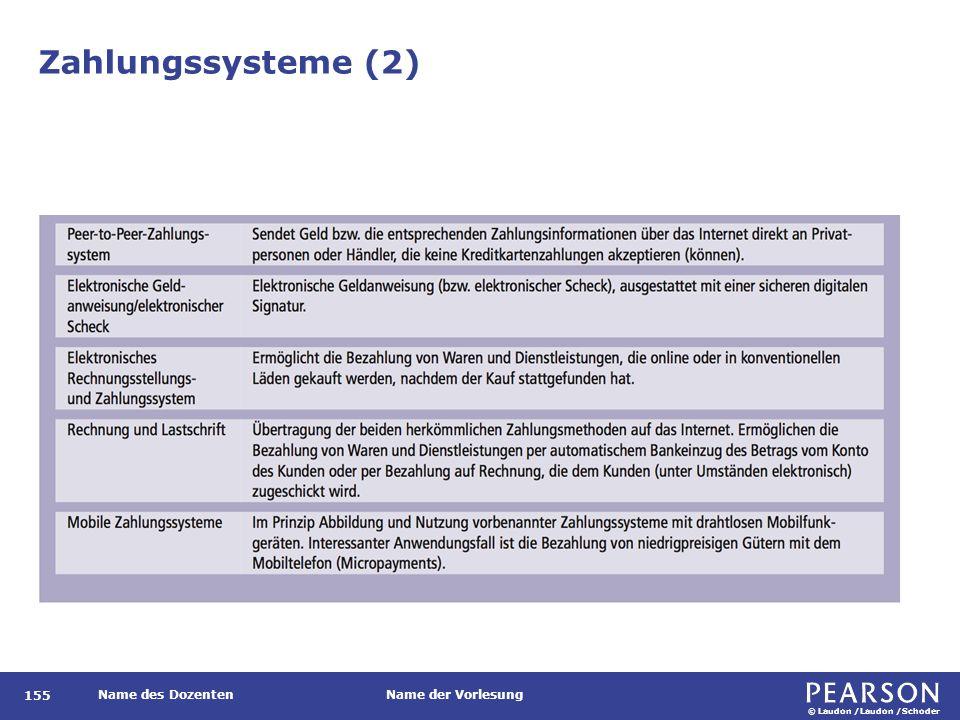© Laudon /Laudon /Schoder Name des DozentenName der Vorlesung Zahlungssysteme (2) 155