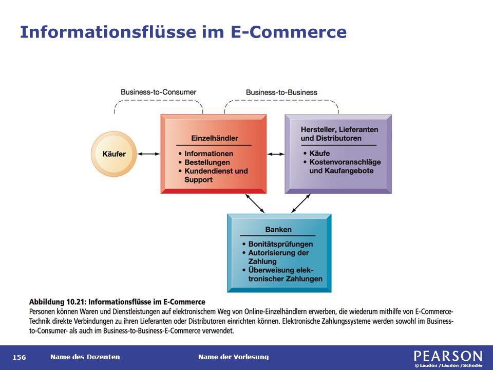© Laudon /Laudon /Schoder Name des DozentenName der Vorlesung Informationsflüsse im E-Commerce 156