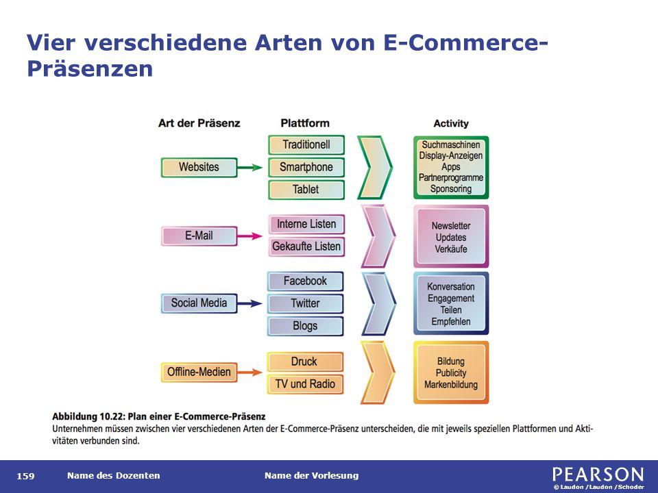 © Laudon /Laudon /Schoder Name des DozentenName der Vorlesung Vier verschiedene Arten von E-Commerce- Präsenzen 159