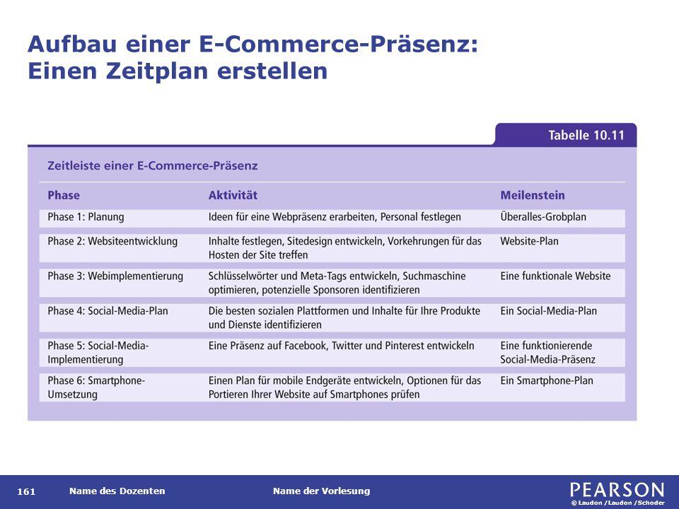 © Laudon /Laudon /Schoder Name des DozentenName der Vorlesung Aufbau einer E-Commerce-Präsenz: Einen Zeitplan erstellen 161