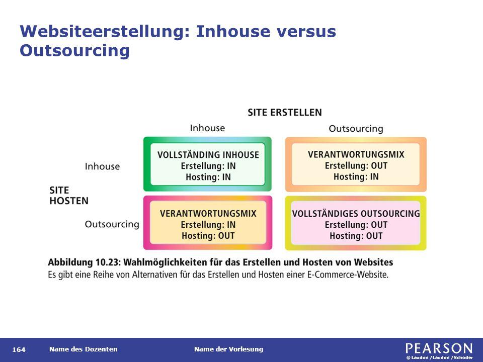 © Laudon /Laudon /Schoder Name des DozentenName der Vorlesung Websiteerstellung: Inhouse versus Outsourcing 164