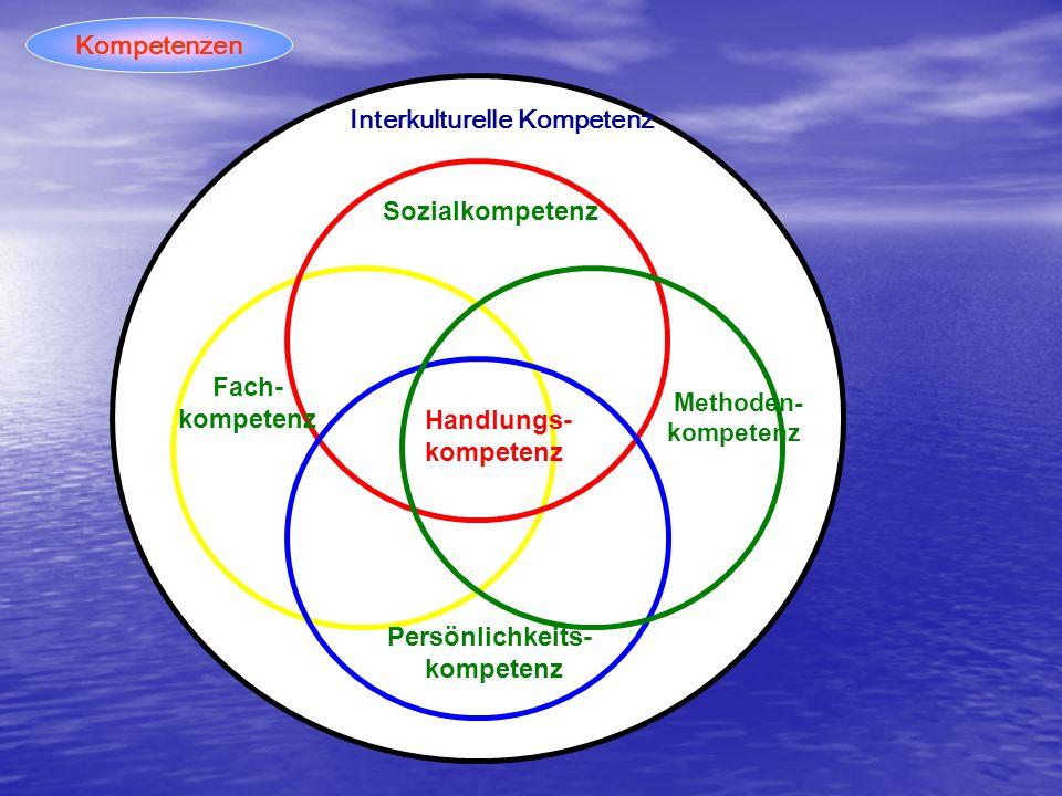 Sozialkompetenz Fach- kompetenz Persönlichkeits- kompetenz Methoden- kompetenz Handlungs- kompetenz Interkulturelle Kompetenz Kompetenzen