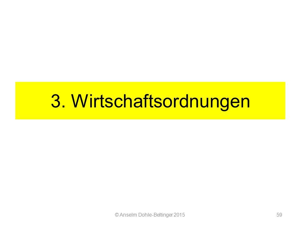 3. Wirtschaftsordnungen © Anselm Dohle-Beltinger 201559