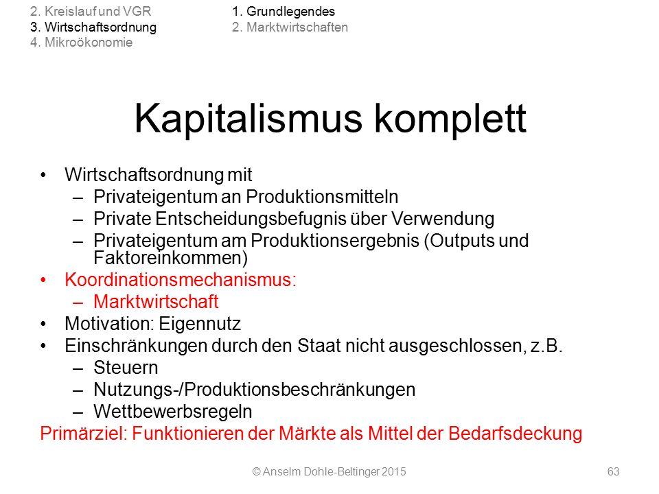 Kapitalismus komplett © Anselm Dohle-Beltinger 201563 Wirtschaftsordnung mit –Privateigentum an Produktionsmitteln –Private Entscheidungsbefugnis über