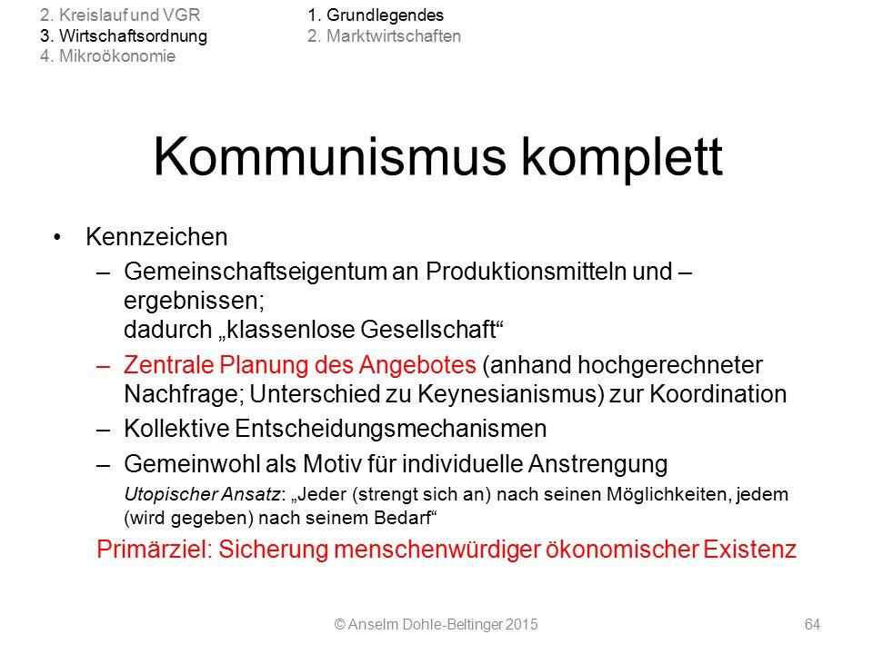 """Kommunismus komplett © Anselm Dohle-Beltinger 201564 Kennzeichen –Gemeinschaftseigentum an Produktionsmitteln und – ergebnissen; dadurch """"klassenlose"""