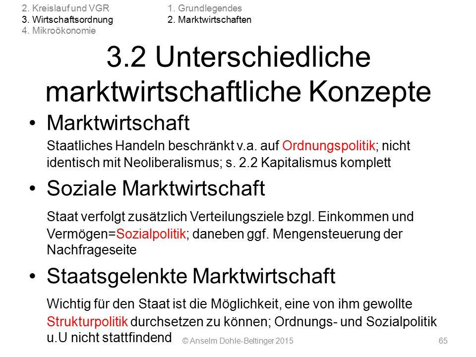 3.2 Unterschiedliche marktwirtschaftliche Konzepte Marktwirtschaft Staatliches Handeln beschränkt v.a.