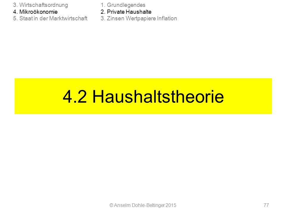 4.2 Haushaltstheorie © Anselm Dohle-Beltinger 201577 1. Grundlegendes 2. Private Haushalte 3. Zinsen Wertpapiere Inflation 3. Wirtschaftsordnung 4. Mi