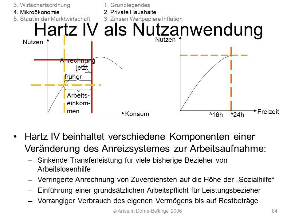 © Anselm Dohle-Beltinger 200684 Hartz IV als Nutzanwendung Hartz IV beinhaltet verschiedene Komponenten einer Veränderung des Anreizsystemes zur Arbei