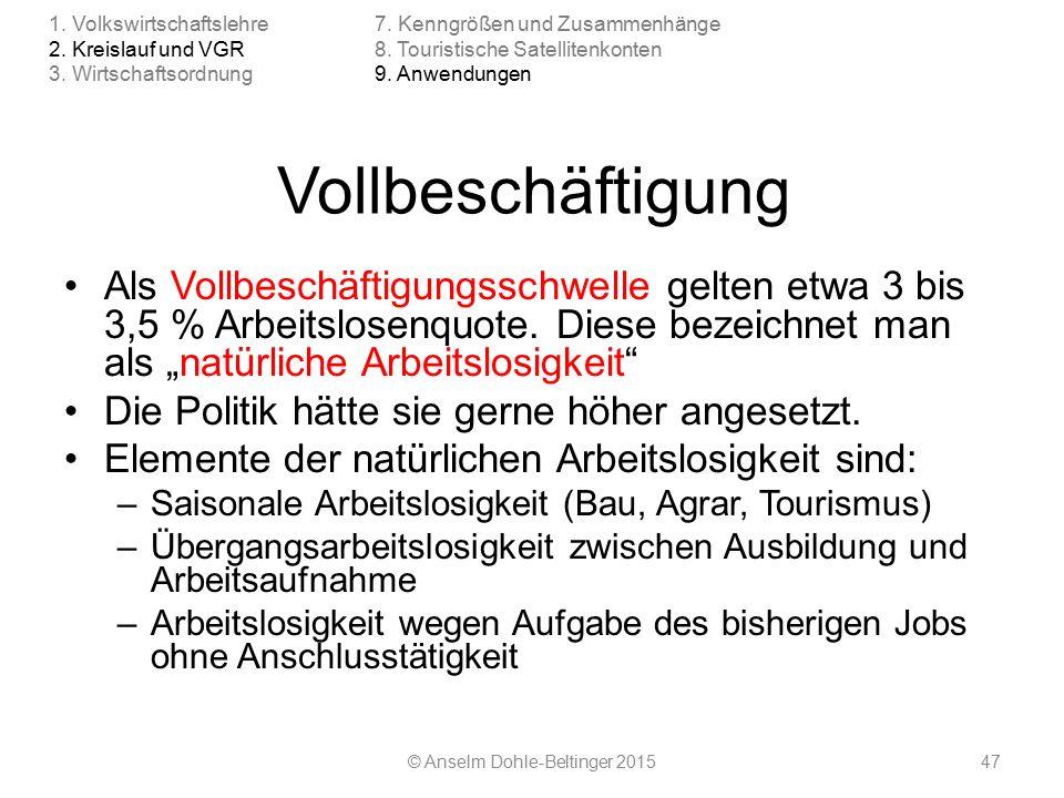 © Anselm Dohle-Beltinger 201558 Quelle: IW: Deutschland in Zahlen 2014Deutschland in Zahlen 2014 +49% 7.