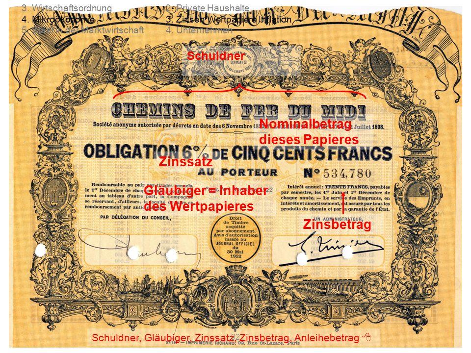 © Anselm Dohle-Beltinger 2010 Schuldner Zinssatz Nominalbetrag dieses Papieres Zinsbetrag Gläubiger = Inhaber des Wertpapieres Schuldner, Gläubiger, Z