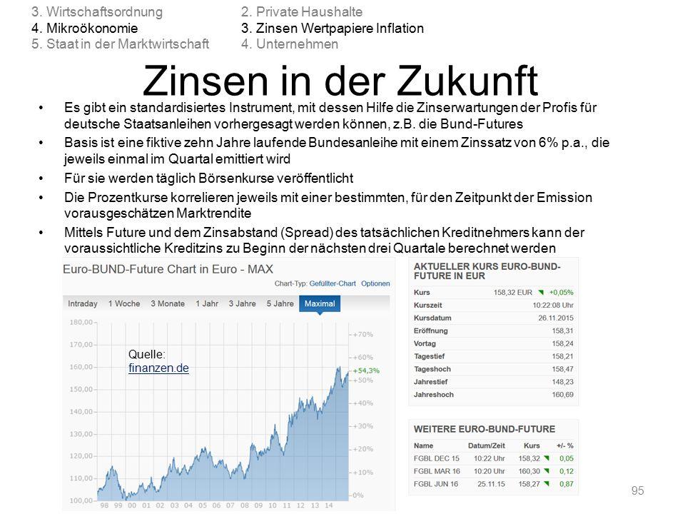 Zinsen in der Zukunft Es gibt ein standardisiertes Instrument, mit dessen Hilfe die Zinserwartungen der Profis für deutsche Staatsanleihen vorhergesagt werden können, z.B.
