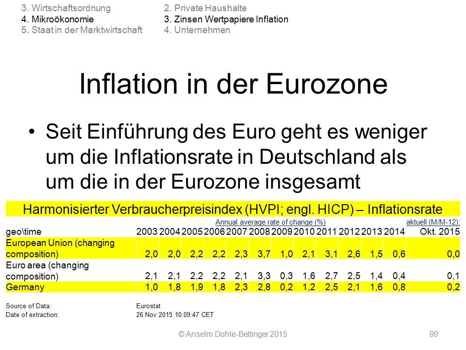 Inflation in der Eurozone Seit Einführung des Euro geht es weniger um die Inflationsrate in Deutschland als um die in der Eurozone insgesamt © Anselm