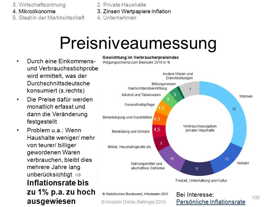 Preisniveaumessung Durch eine Einkommens- und Verbrauchsstichprobe wird ermittelt, was der Durchschnittsdeutsche konsumiert (s.rechts) Die Preise dafü