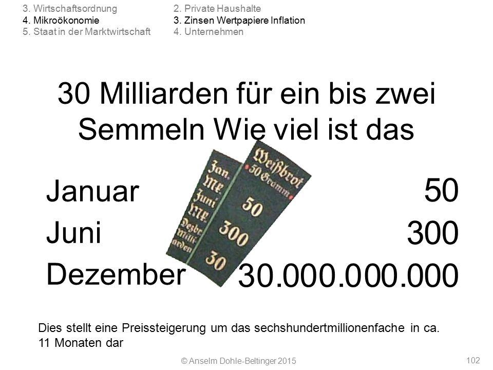 102 30 Milliarden für ein bis zwei Semmeln Wie viel ist das 0000.00 00 3 05 003 Januar Juni Dezember Dies stellt eine Preissteigerung um das sechshund