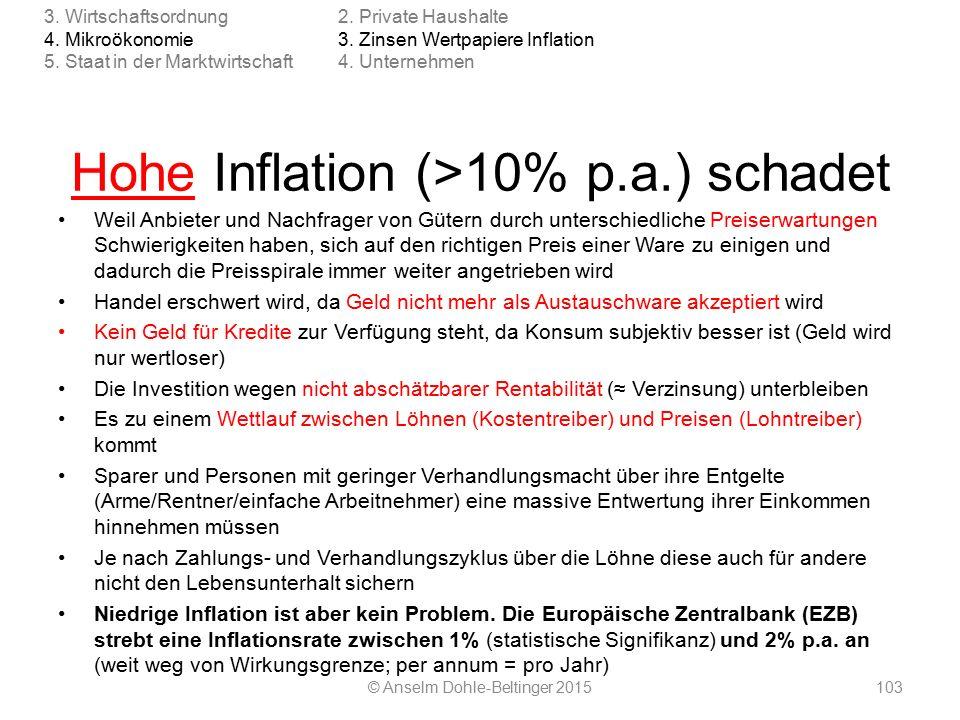 Hohe Inflation (>10% p.a.) schadet Weil Anbieter und Nachfrager von Gütern durch unterschiedliche Preiserwartungen Schwierigkeiten haben, sich auf den richtigen Preis einer Ware zu einigen und dadurch die Preisspirale immer weiter angetrieben wird Handel erschwert wird, da Geld nicht mehr als Austauschware akzeptiert wird Kein Geld für Kredite zur Verfügung steht, da Konsum subjektiv besser ist (Geld wird nur wertloser) Die Investition wegen nicht abschätzbarer Rentabilität (≈ Verzinsung) unterbleiben Es zu einem Wettlauf zwischen Löhnen (Kostentreiber) und Preisen (Lohntreiber) kommt Sparer und Personen mit geringer Verhandlungsmacht über ihre Entgelte (Arme/Rentner/einfache Arbeitnehmer) eine massive Entwertung ihrer Einkommen hinnehmen müssen Je nach Zahlungs- und Verhandlungszyklus über die Löhne diese auch für andere nicht den Lebensunterhalt sichern Niedrige Inflation ist aber kein Problem.