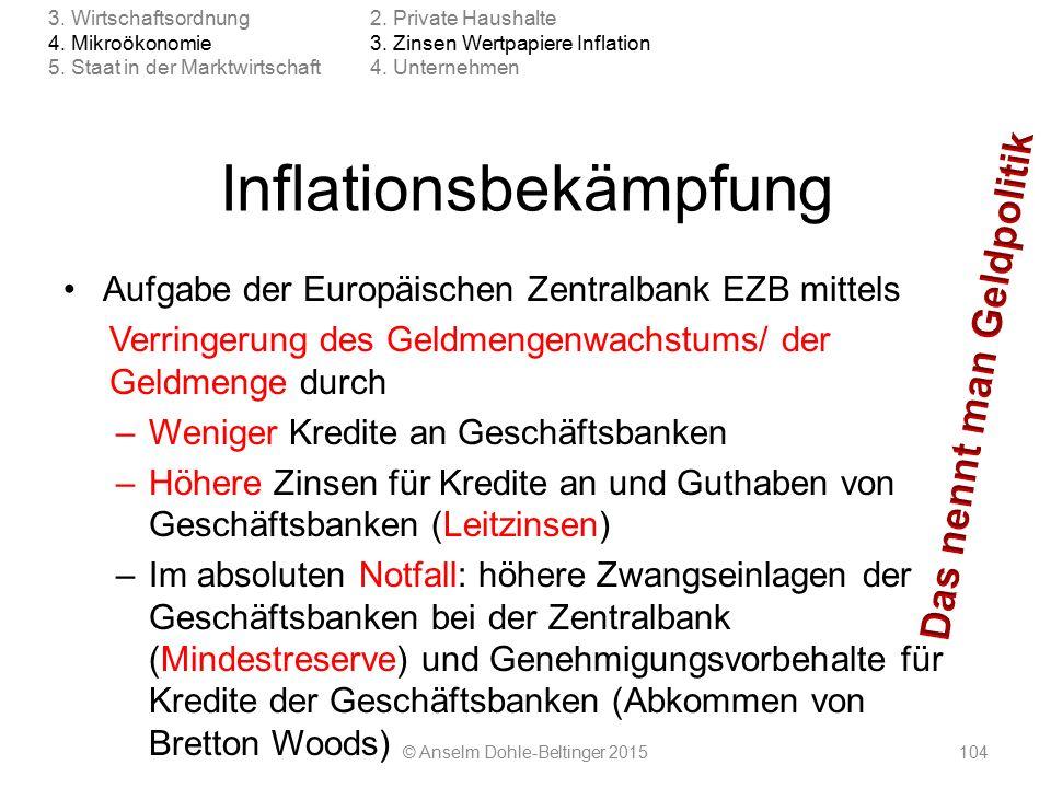 Inflationsbekämpfung Aufgabe der Europäischen Zentralbank EZB mittels Verringerung des Geldmengenwachstums/ der Geldmenge durch –Weniger Kredite an Geschäftsbanken –Höhere Zinsen für Kredite an und Guthaben von Geschäftsbanken (Leitzinsen) –Im absoluten Notfall: höhere Zwangseinlagen der Geschäftsbanken bei der Zentralbank (Mindestreserve) und Genehmigungsvorbehalte für Kredite der Geschäftsbanken (Abkommen von Bretton Woods) © Anselm Dohle-Beltinger 2015104 2.