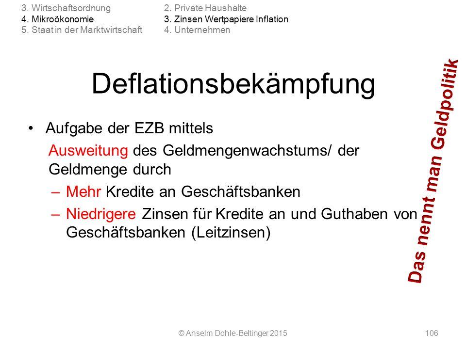Deflationsbekämpfung Aufgabe der EZB mittels Ausweitung des Geldmengenwachstums/ der Geldmenge durch –Mehr Kredite an Geschäftsbanken –Niedrigere Zins