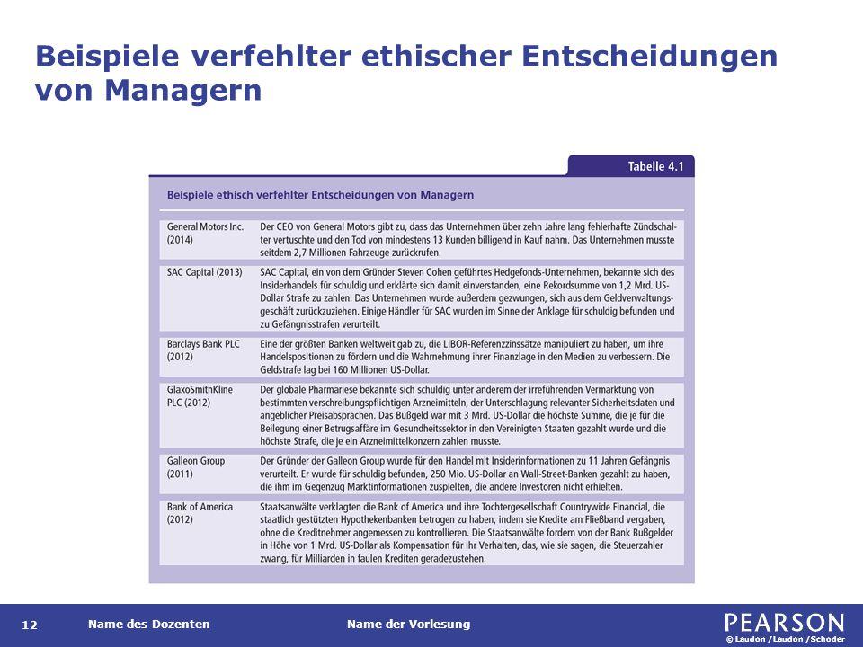 © Laudon /Laudon /Schoder Name des DozentenName der Vorlesung Beispiele verfehlter ethischer Entscheidungen von Managern 12
