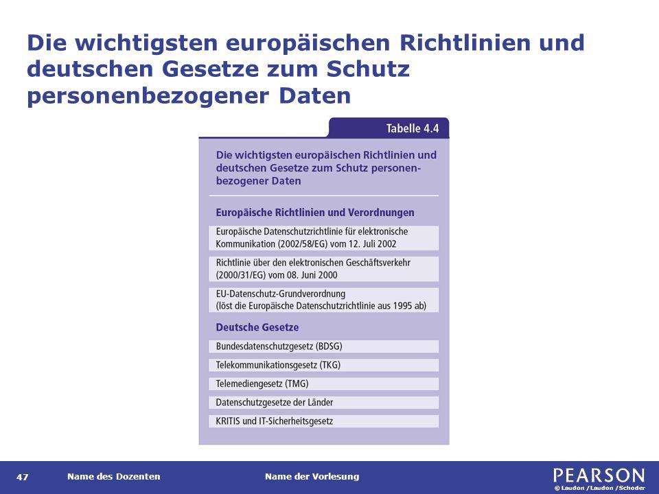 © Laudon /Laudon /Schoder Name des DozentenName der Vorlesung Die wichtigsten europäischen Richtlinien und deutschen Gesetze zum Schutz personenbezogener Daten 47