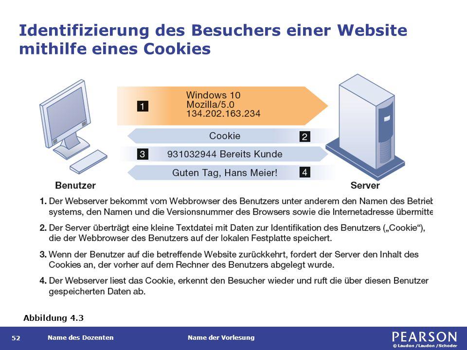 © Laudon /Laudon /Schoder Name des DozentenName der Vorlesung Identifizierung des Besuchers einer Website mithilfe eines Cookies 52 Abbildung 4.3