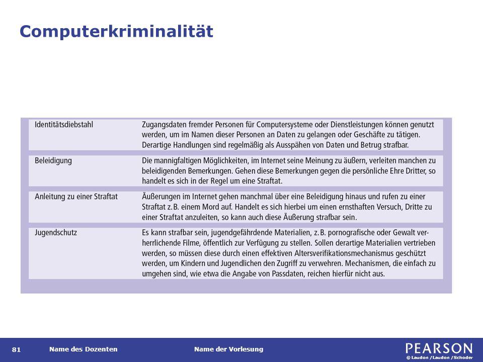© Laudon /Laudon /Schoder Name des DozentenName der Vorlesung Computerkriminalität 81