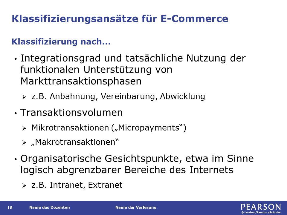 © Laudon /Laudon /Schoder Name des DozentenName der Vorlesung Klassifizierungsansätze für E-Commerce 18 Integrationsgrad und tatsächliche Nutzung der funktionalen Unterstützung von Markttransaktionsphasen  z.B.
