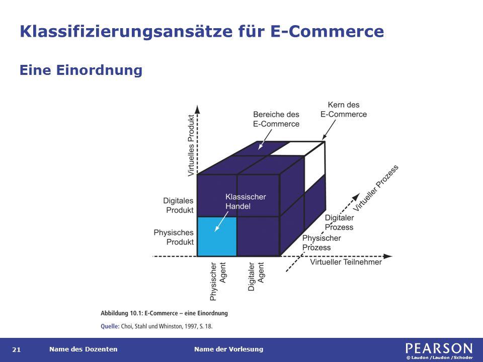© Laudon /Laudon /Schoder Name des DozentenName der Vorlesung Klassifizierungsansätze für E-Commerce 21 Eine Einordnung