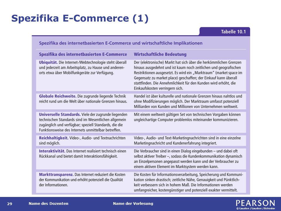 © Laudon /Laudon /Schoder Name des DozentenName der Vorlesung Spezifika E-Commerce (1) 29
